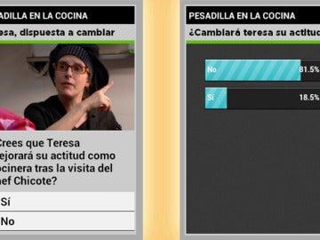 Teresa en ATRESMEDIA CONECTA