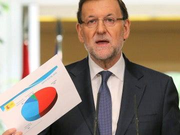 Mariano Rajoy durante la rueda de prensa
