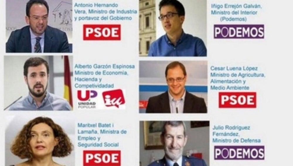 Posible reparto ministerial de Podemos y PSOE