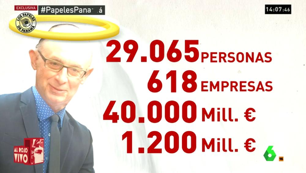 Frame 60.305329 de: La amnistía fiscal de Montoro afloró 40.000 millones, pero sólo recaudó 1.200