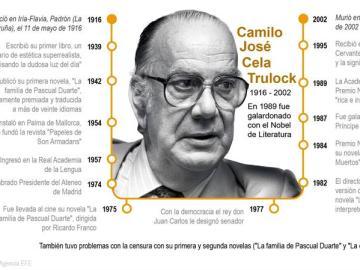 Grandes hitos de Camilo José Cela