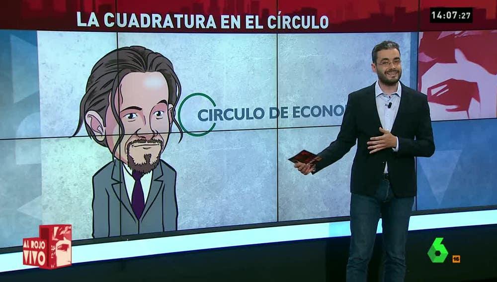 Pablo Iglesias en el Círculo de Economía
