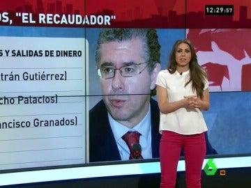 """Francisco Granados, el """"recaudador"""""""
