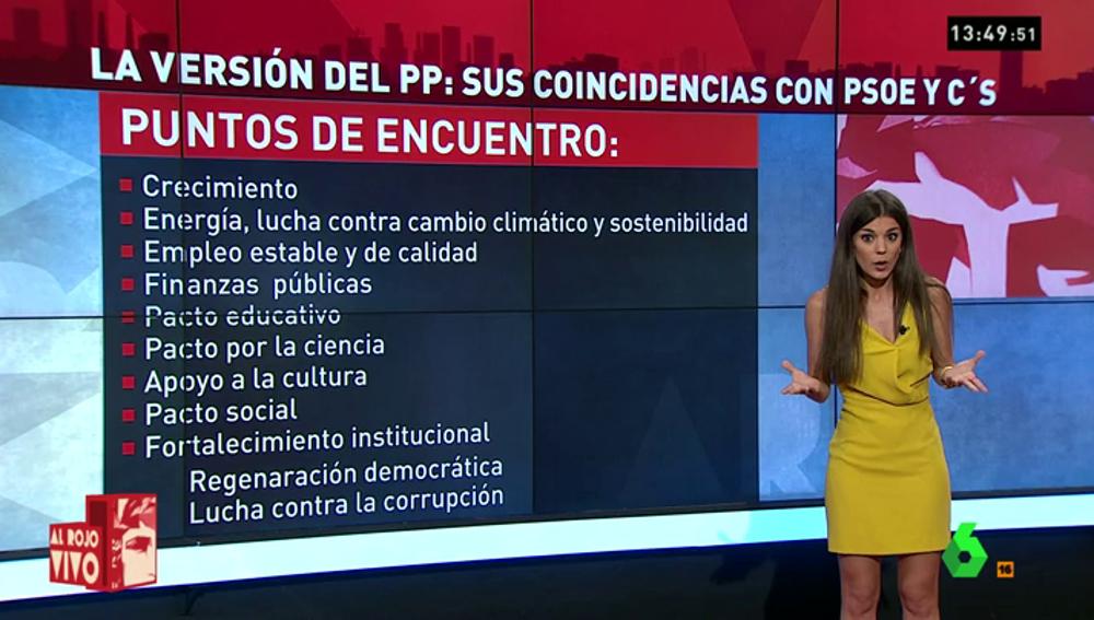 Frame 55.009346 de: El cambio climático, el empleo, pactos por la educación y la cultura... la versión del PP para convencer a PSOE y C's