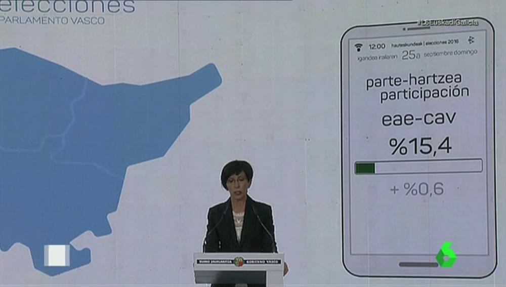 Frame 59.197056 de: La participación en las elecciones vascas aumenta un 0,6% respecto a 2012 y se sitúa en el 15,40%