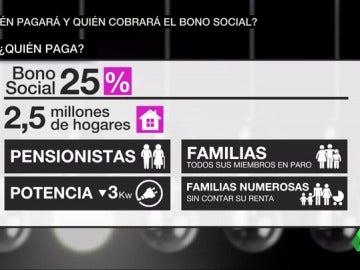Frame 19.411291 de: bono social
