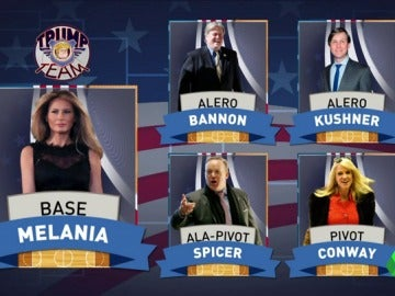 Frame 43.991487 de: Trump el entrenador, Melania la base, Steve Bannon y Jared Kushner los aleros, Sean Spicer el ala-pivot y Kellyane Conway el pivot: así es el equipo de Trump