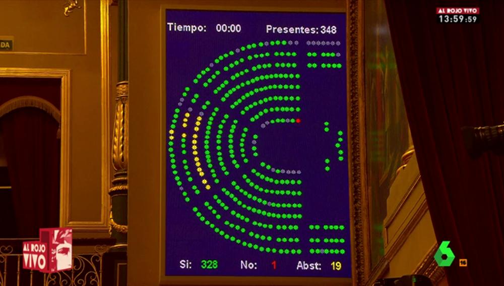 Frame 54.142893 de: Rajoy se lía en el Congreso y vota en contra de una enmienda pactada con Pedro Quevedo