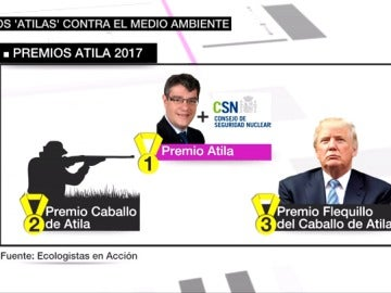 Premios Atila 2017 de Ecologistas en Acción
