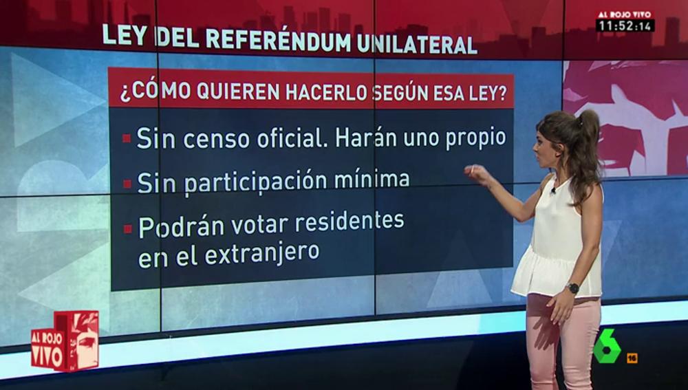 ley catalana