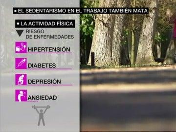 El sedentarismo también mata