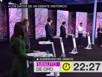 Minuto de oro de '17D El Debat'