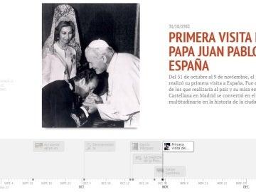 Cronología 1982