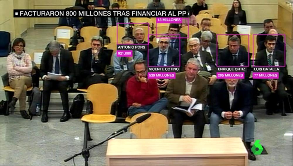 Los empresarios valencianos de la trama Gürtel