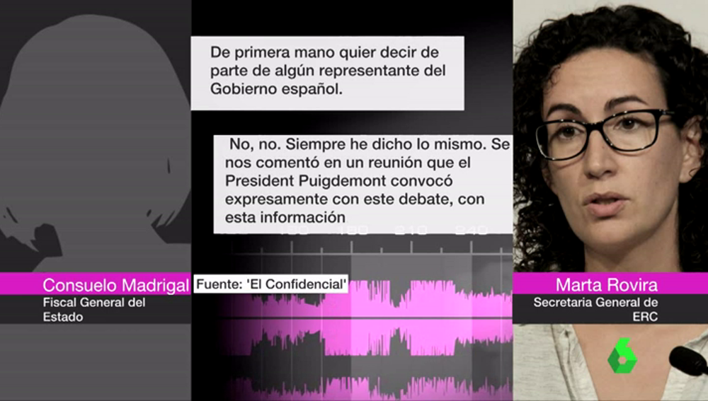 Los audios de Marta Rovira ante el Tribunal Supremo