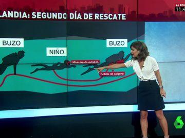 Lorena Baeza explica cómo será el rescate de los niños atrapados