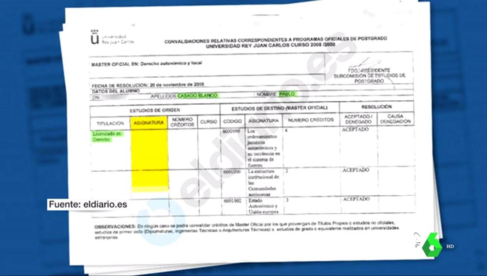 Máster de Pablo Casado: el documento que muestra las irregularidad en la convalidación de las asignaturas