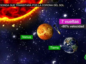 Pasará por Venus siete veces y podrá aproximarse al Sol en 2025: así será el viaje de la sonda Parker