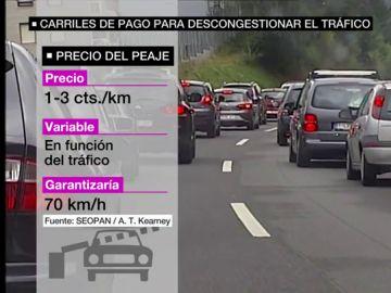 Así son los 'peajes inteligentes' que quieren instalar en Madrid y Barcelona para atajar los atascos