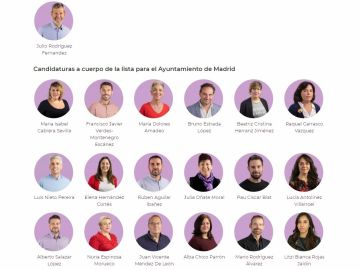 Lista de Podemos para la Alcaldía de Madrid