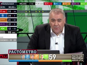La derecha suma en Andalucía y podría gobernar