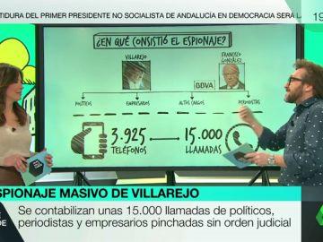 Las claves del caso Villarejo