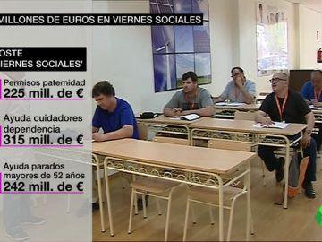 COSTE VIERNES SOCIALES
