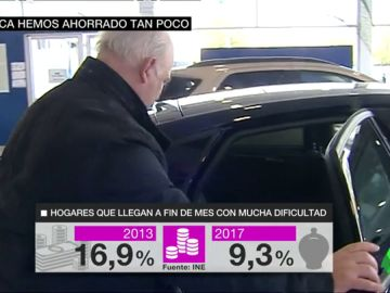 Último informe del Banco de España sobre ahorro y consumo