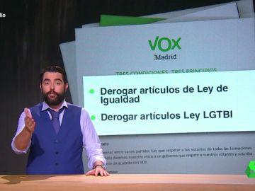 Estos son las exigencias más controvertidas de Vox en la Comunidad de Madrid