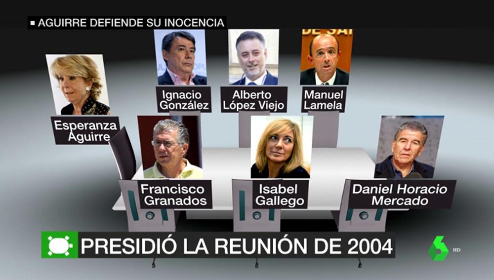 Las tres pruebas contundentes que situarían a Esperanza Aguirre a la cabeza de la financiación ilegal del PP