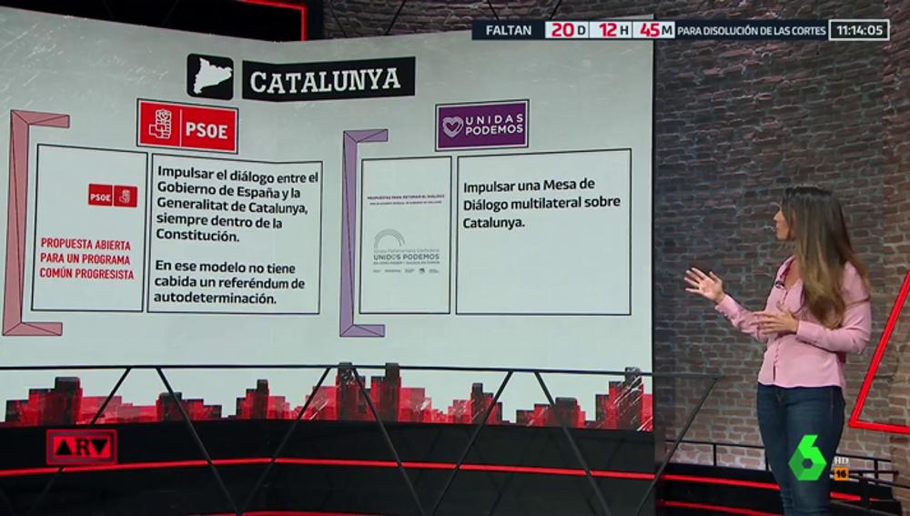 Propuestas del PSOE y Unidas Podemos