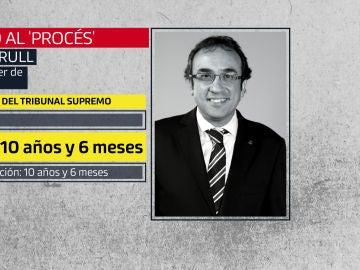 Josep Rull