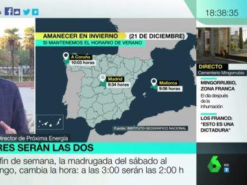 El cambio de hora, ¿una necesidad o mera costumbre?: así podría afectar tener un solo horario en España