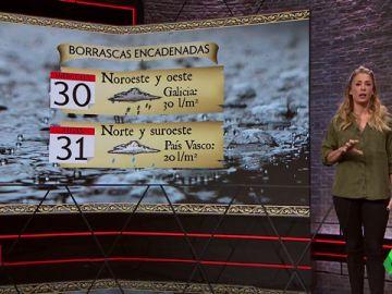 La marea viva inunda Pontevedra y varias borrascas llegan a España