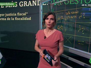 Las ofertas de los partidos en materia de impuestos: esto es lo que proponen PSOE, PP, Cs, Unidas Podemos y Vox