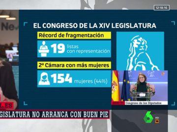 Vox, el motivo por el que España deja de ser el Congreso más paritario de Europa