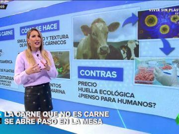 Llega a la mesa la carne que no es carne para un modelo de consumo más ecológico