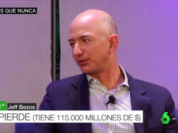 Las personas más ricas del mundo aumentan su fortuna en un billón de euros y sí, entre los millonarios también existe brecha de género
