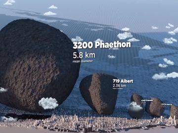 Imagen tomada del vídeo que compara el tamaño de algunos asteroides con la ciudad de Nueva York