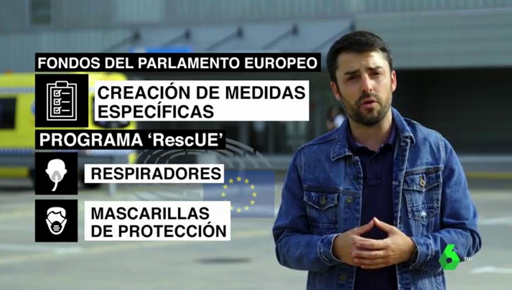 Así ha coordinado Europa a sus países contra la COVID