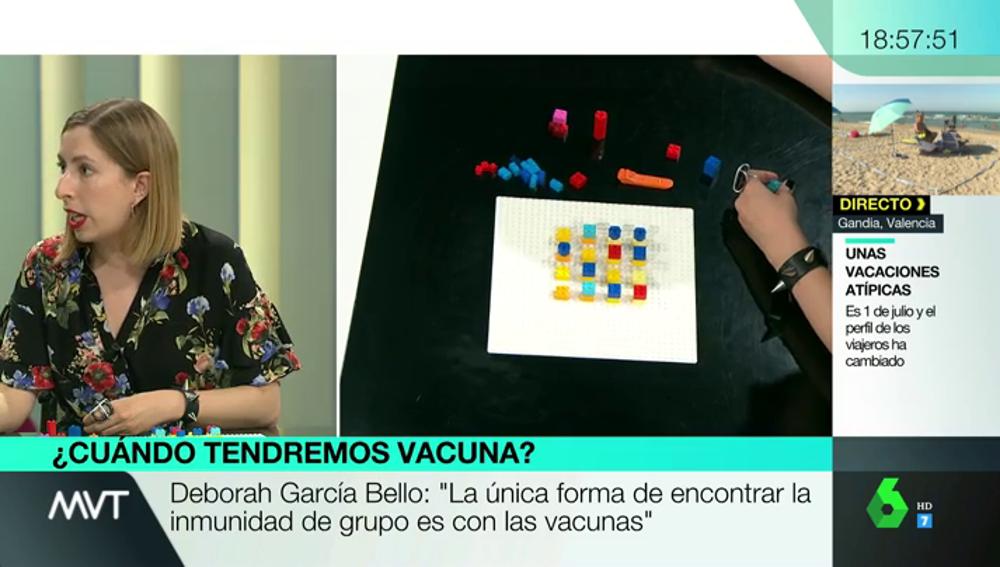 La inmunidad de grupo explicada con fichas de Lego: por qué la vacuna anti Covid es la única vía posible
