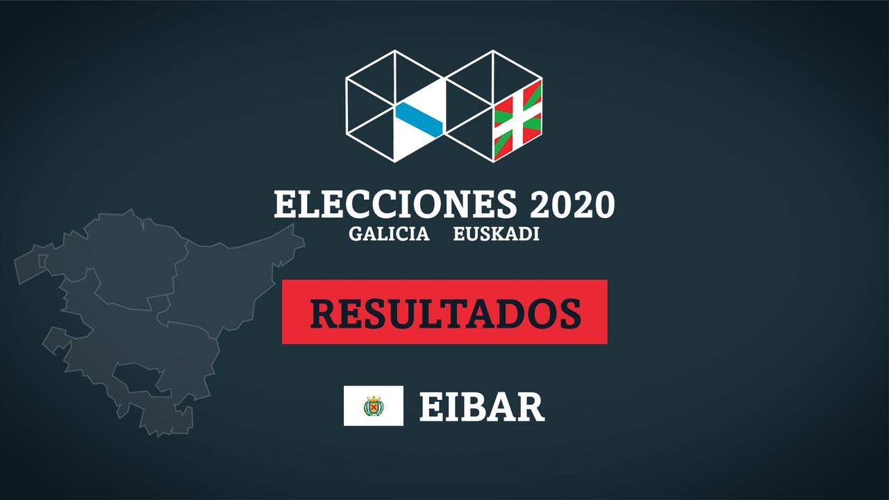 Resultados de las elecciones en Éibar
