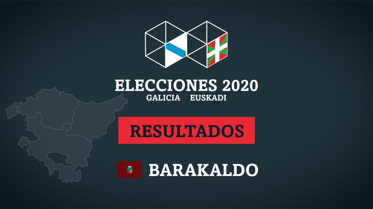 Resultados de las elecciones en Barakaldo (Baracaldo)