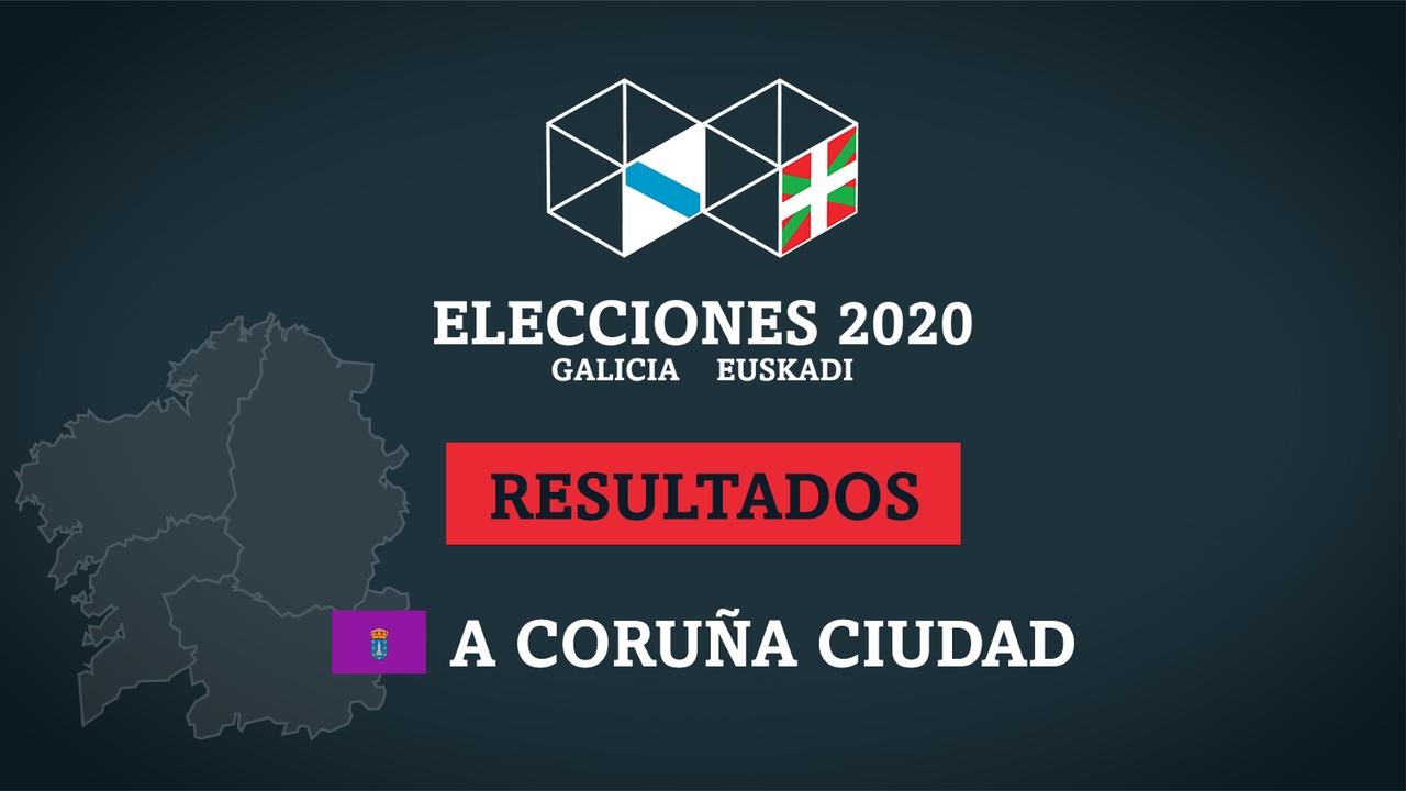 Resultados de las elecciones en A Coruña (La Coruña)