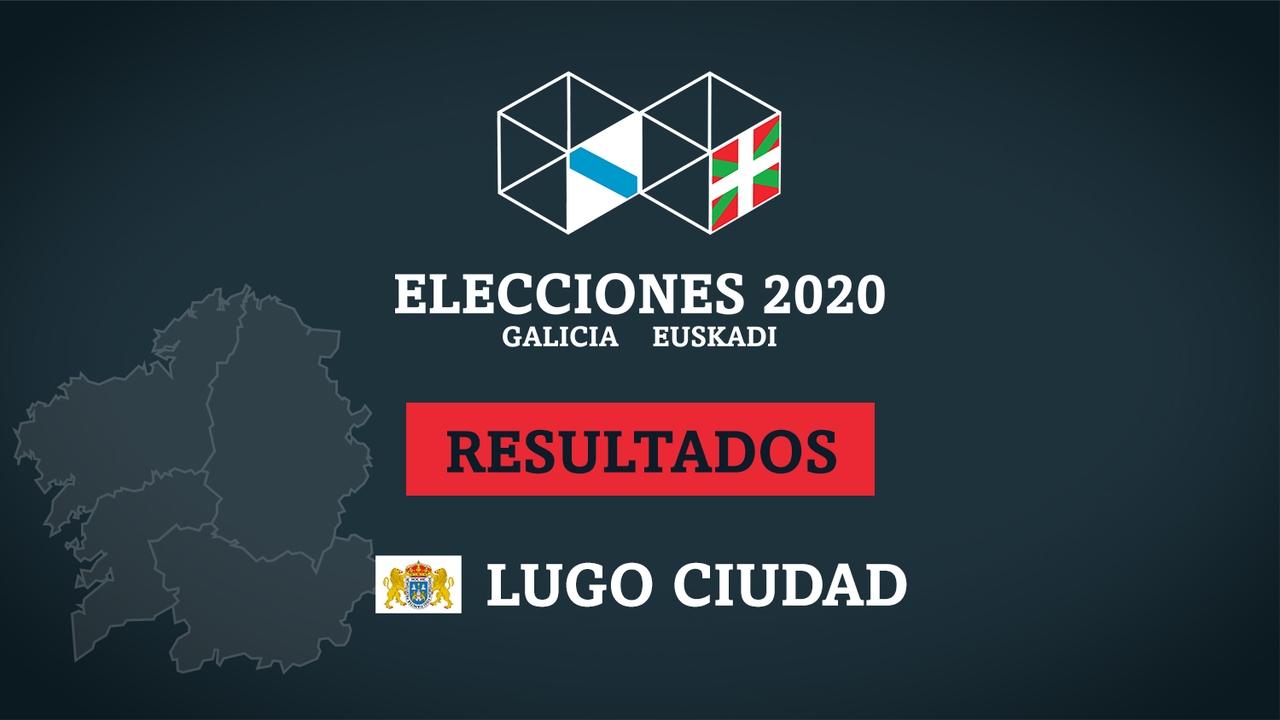 Resultados de las elecciones en Lugo