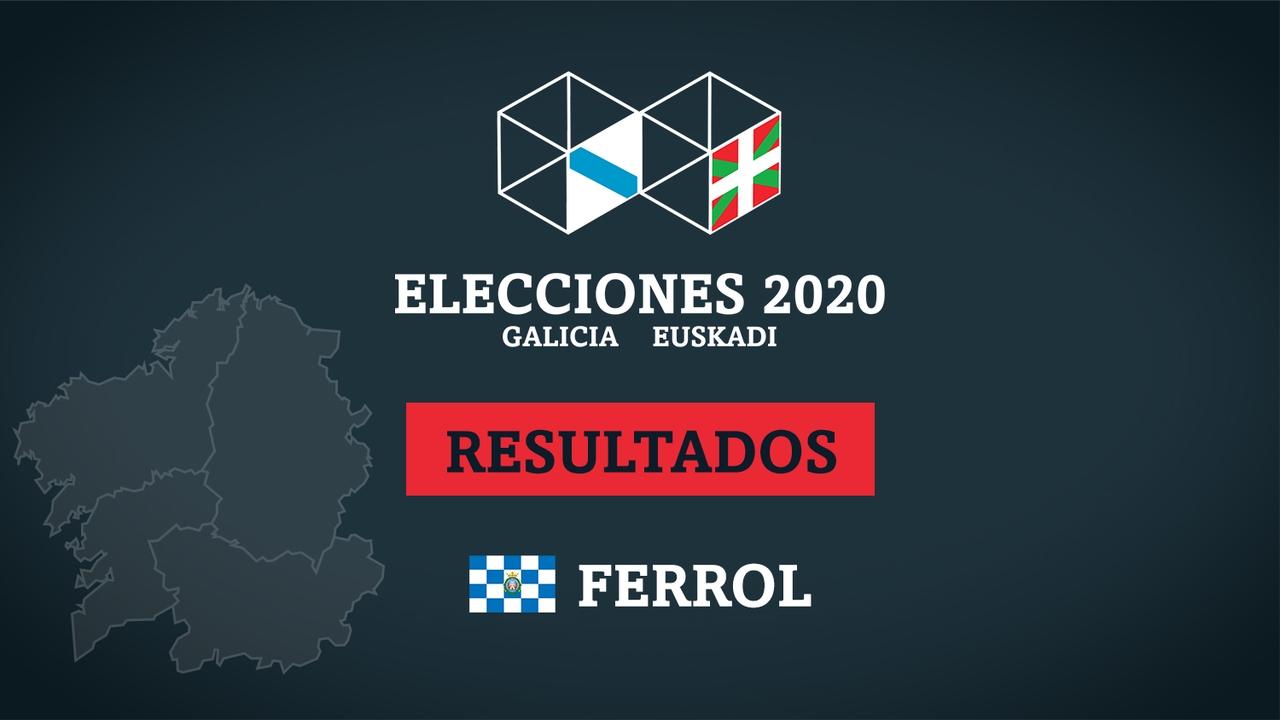 Resultados de las elecciones en Ferrol
