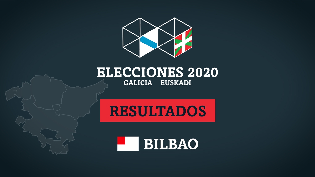Resultados de las elecciones en Bilbao