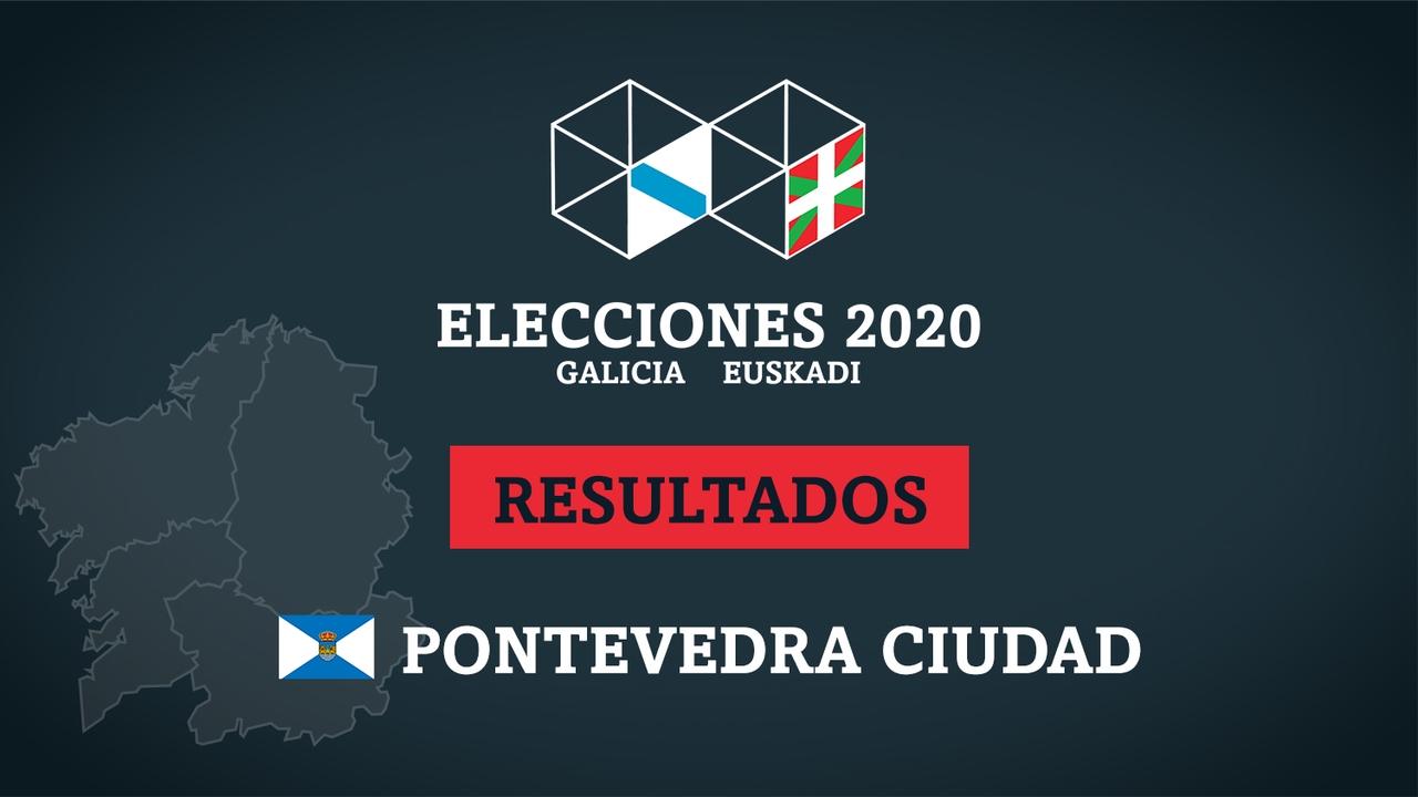 Resultados de las elecciones en Pontevedra