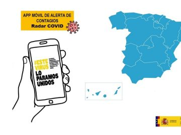 Radar COVID.