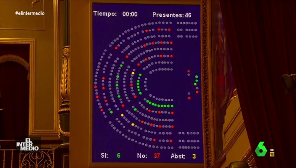 Vídeo manipulado - Lo que no se vio de la votación de la prórroga del estado de alarma: lo hicieron a ritmo de 'Despacito'